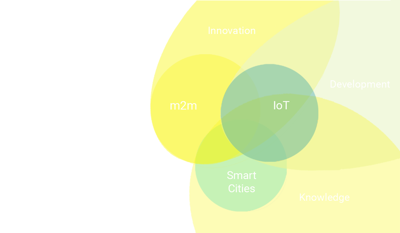 Movildat desarrollo de IoT y m2m. Smart city e innovación
